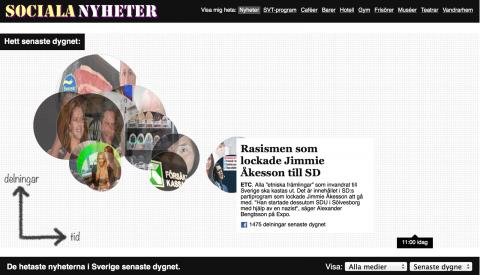 Artikeln om Jimmie Åkessons lögner är en av de mest delade i dag.