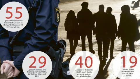 Statistik från BRÅ. Bild: TT